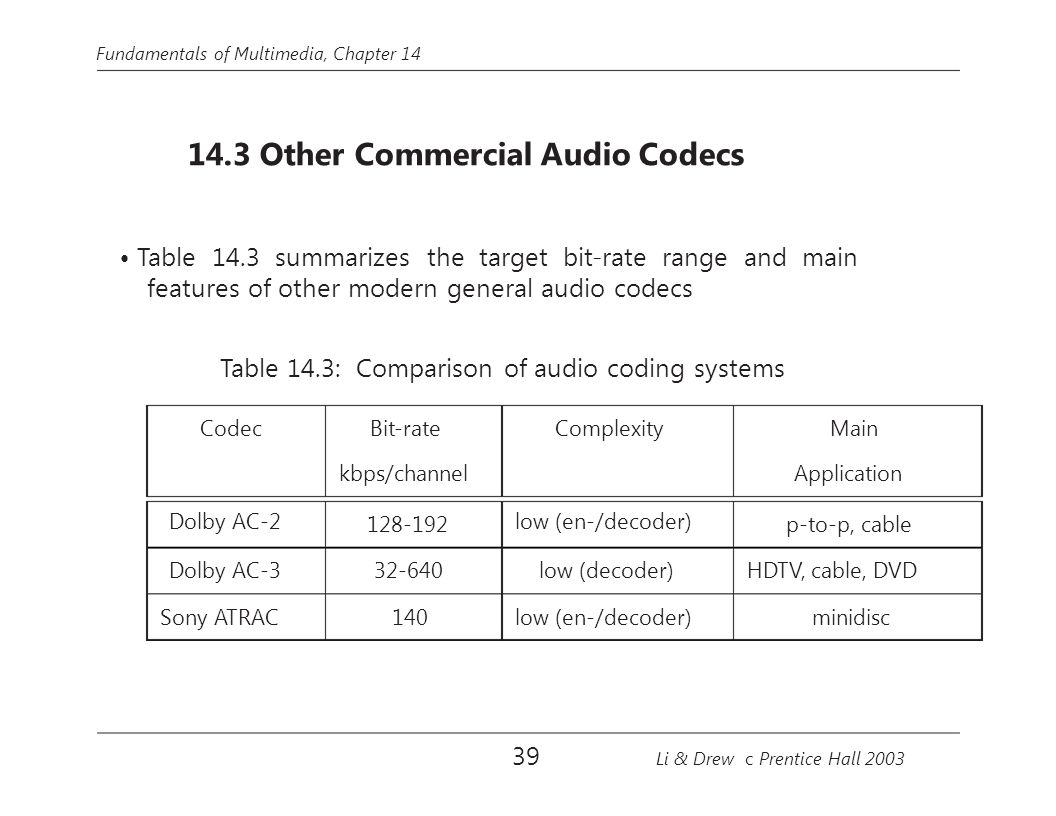 Fundamentals of Multimedia, Chapter 14 14.3 Other Commercial Audio Codecs Table 14.3 summarizes the target bit-rate range and main features of other m