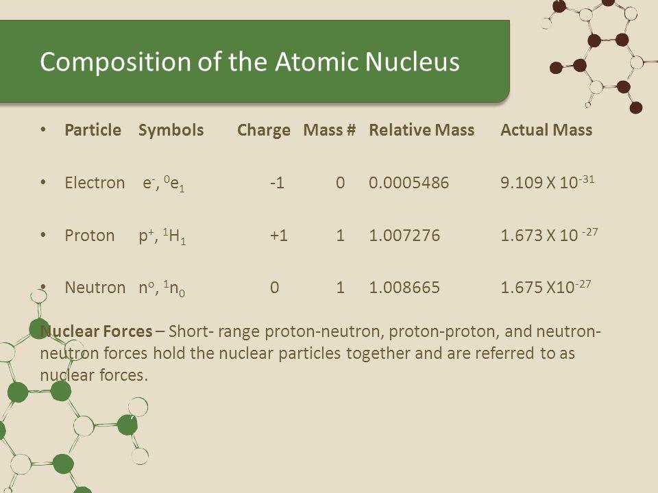 Composition of the Atomic Nucleus ParticleSymbolsChargeMass #Relative MassActual Mass Electron e -, 0 e 1 -100.0005486 9.109 X 10 -31 Protonp +, 1 H 1