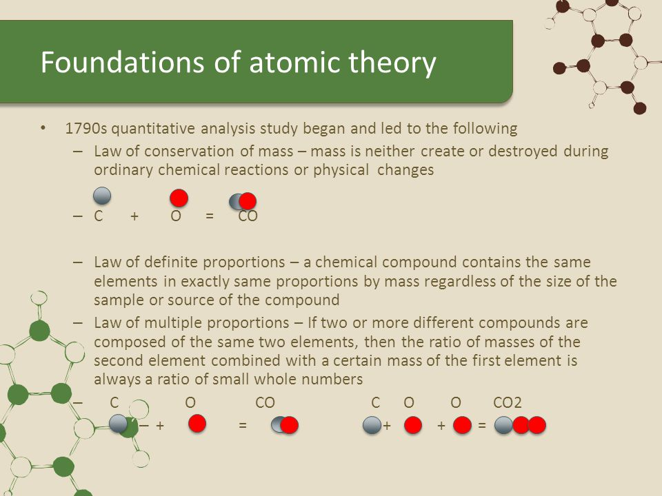 Dalton's Atomic Theory All matter is composed of extremely small particles called atoms.