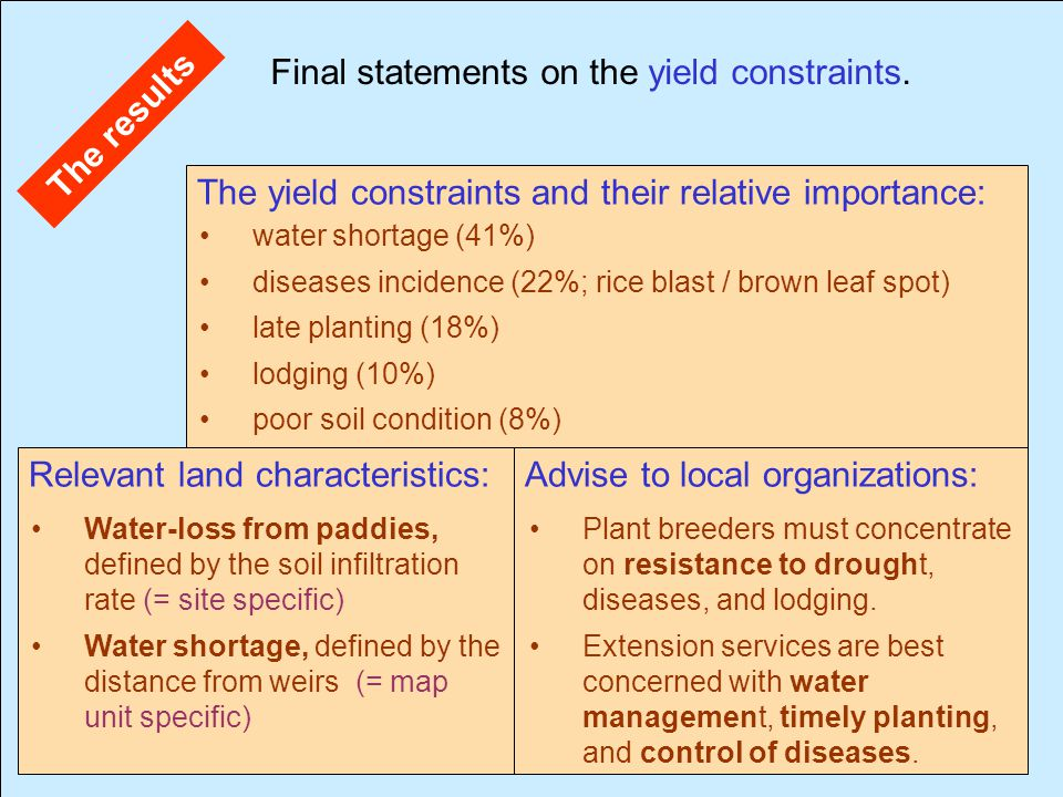 Relevant land characteristics: The yield constraints and their relative importance: Advise to local organizations: Final statements on the yield constraints.