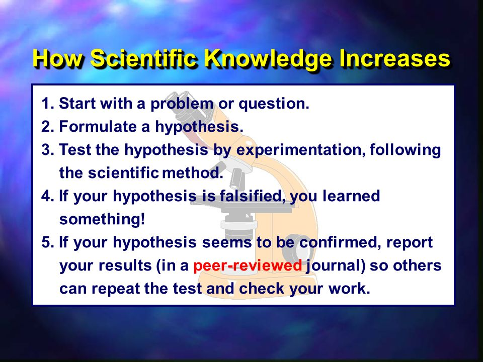 How Scientific Knowledge Increases 1. Start with a problem or question.