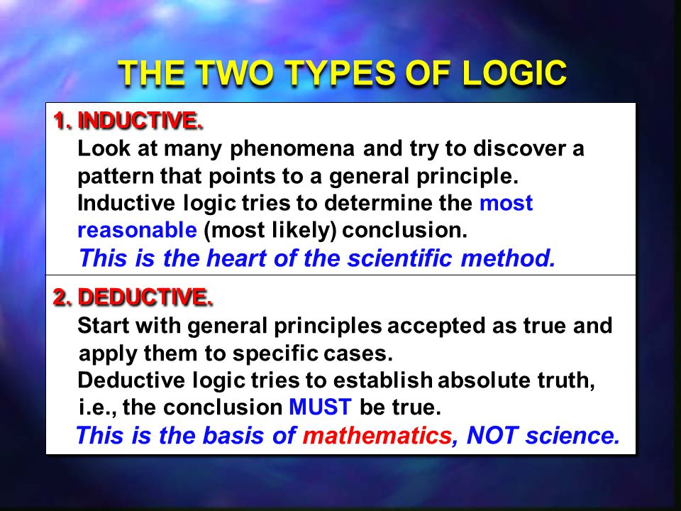 CONTRASTING LOGIC The conclusions of inductive logic result from examination of observable phenomena (a posteriori).
