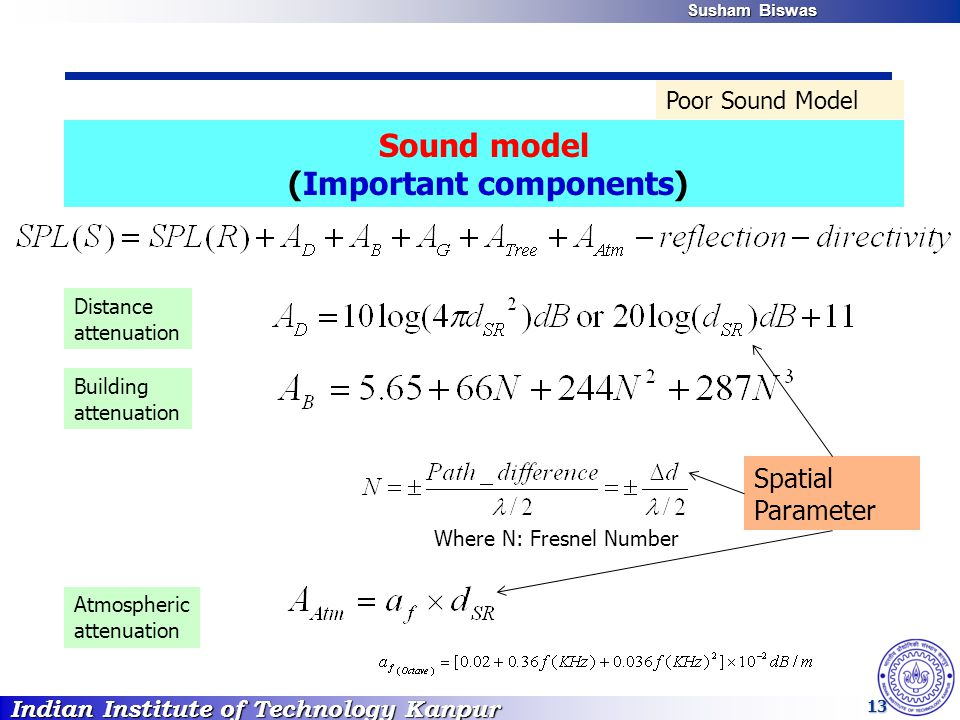 Indian Institute of Technology Kanpur Susham Biswas Susham Biswas 13 Sound model (Important components) Where N: Fresnel Number Distance attenuation B