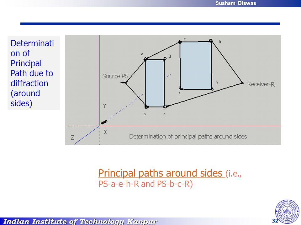 Indian Institute of Technology Kanpur Susham Biswas Susham Biswas 32 Determinati on of Principal Path due to diffraction (around sides) Principal paths around sides Principal paths around sides (i.e., PS-a-e-h-R and PS-b-c-R) a bc d e f g h