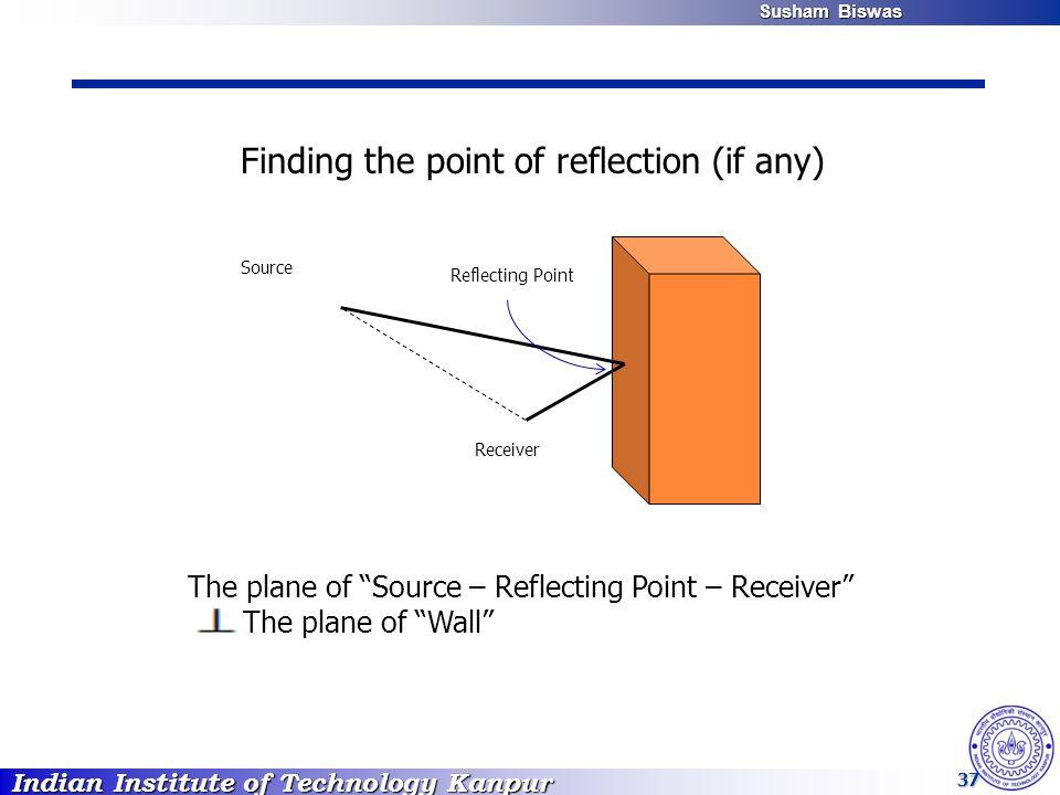 "Indian Institute of Technology Kanpur Susham Biswas Susham Biswas 37 Source Receiver Reflecting Point The plane of ""Source – Reflecting Point – Receiv"