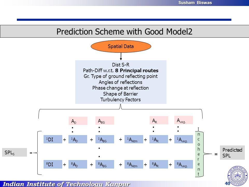 Indian Institute of Technology Kanpur Susham Biswas Susham Biswas 40 Prediction Scheme with Good Model2.. - SPL S = Predicted SPL Dist S-R Path-Diff w