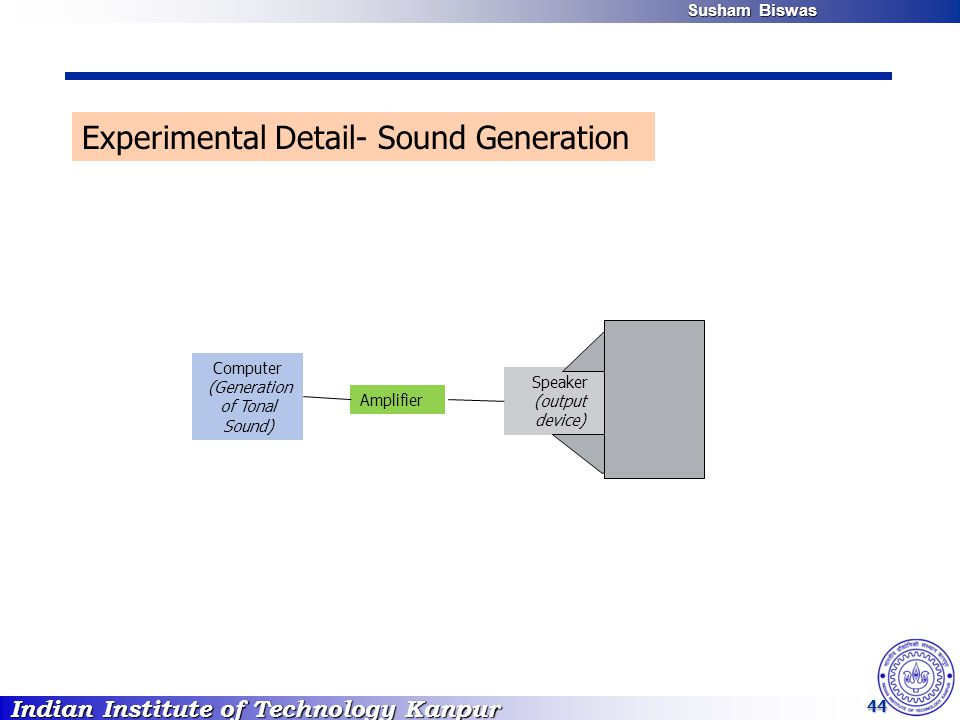 Indian Institute of Technology Kanpur Susham Biswas Susham Biswas 44 Computer (Generation of Tonal Sound) Amplifier Speaker (output device) Experiment