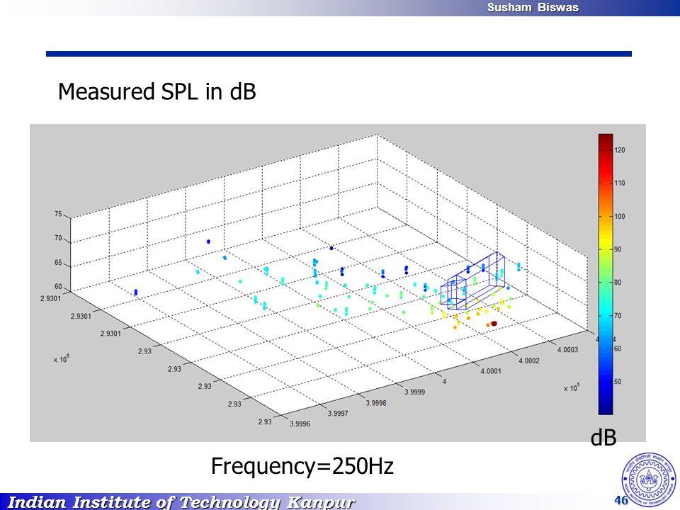 Indian Institute of Technology Kanpur Susham Biswas Susham Biswas 46 Measured SPL in dB dB Frequency=250Hz
