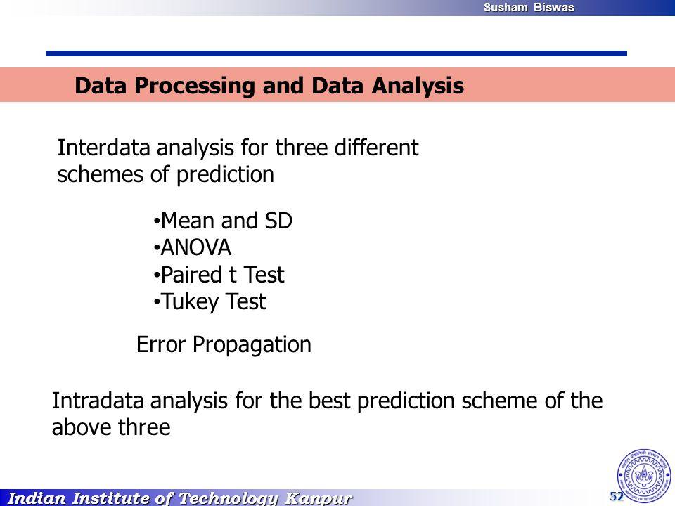 Indian Institute of Technology Kanpur Susham Biswas Susham Biswas 52 Interdata analysis for three different schemes of prediction Mean and SD ANOVA Pa