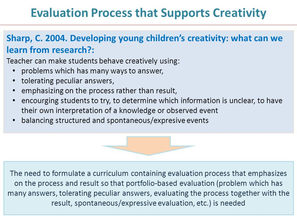 16 Evaluation Process that Supports Creativity Sharp, C. 2004. Developing young children's creativity: what can we learn from research?: Teacher can m