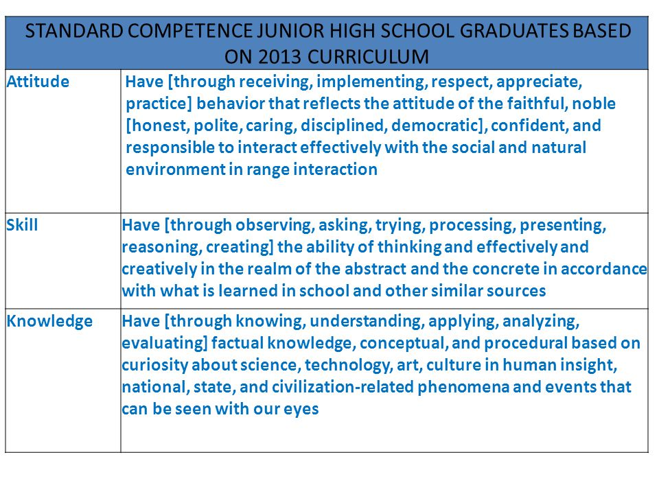 STANDARD COMPETENCE JUNIOR HIGH SCHOOL GRADUATES BASED ON 2013 CURRICULUM AttitudeHave [through receiving, implementing, respect, appreciate, practice
