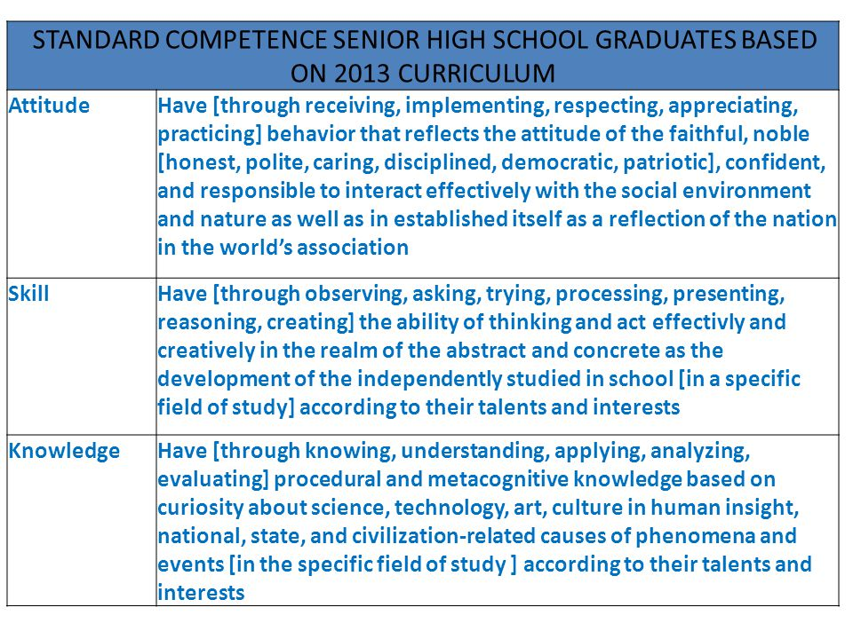 STANDARD COMPETENCE SENIOR HIGH SCHOOL GRADUATES BASED ON 2013 CURRICULUM AttitudeHave [through receiving, implementing, respecting, appreciating, pra