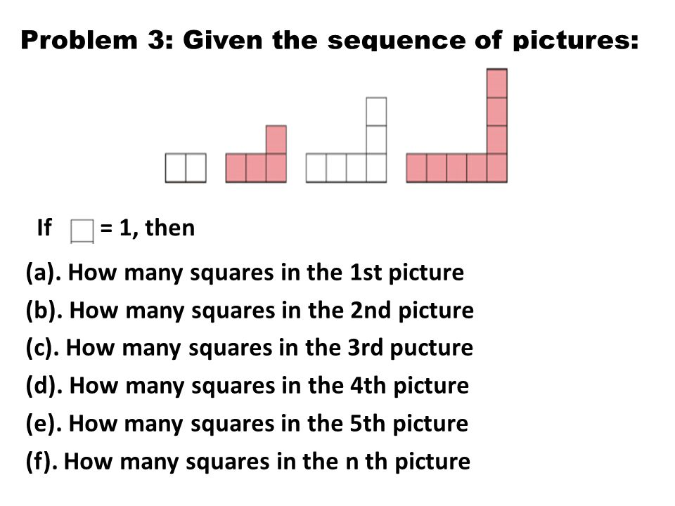 Problem 3: Given the sequence of pictures: (a). How many squares in the 1st picture (b). How many squares in the 2nd picture (c). How many squares in
