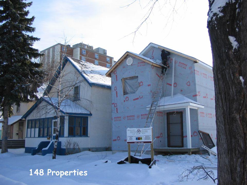 148 Properties