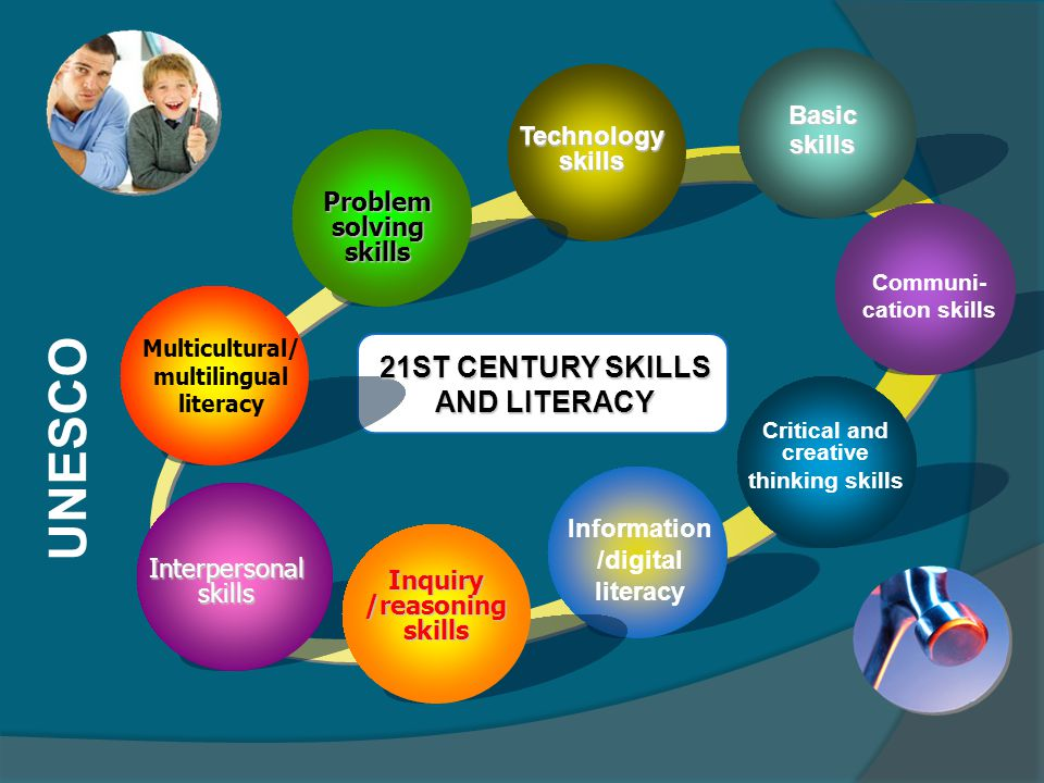 Basic skills Communi- cation skills Critical and creative thinking skills Information /digital literacy Inquiry /reasoning skills Interpersonalskills