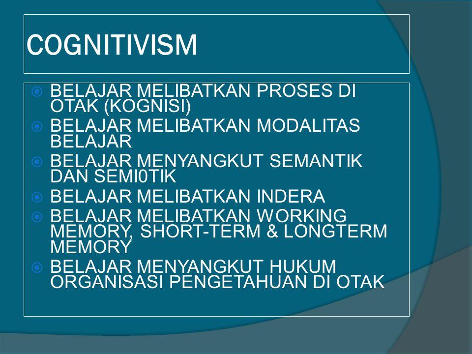 COGNITIVISM  BELAJAR MELIBATKAN PROSES DI OTAK (KOGNISI)  BELAJAR MELIBATKAN MODALITAS BELAJAR  BELAJAR MENYANGKUT SEMANTIK DAN SEMI0TIK  BELAJAR