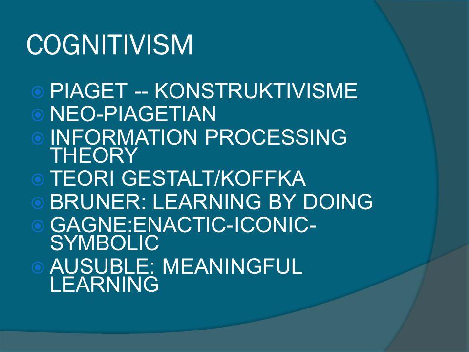 COGNITIVISM  PIAGET -- KONSTRUKTIVISME  NEO-PIAGETIAN  INFORMATION PROCESSING THEORY  TEORI GESTALT/KOFFKA  BRUNER: LEARNING BY DOING  GAGNE:ENA