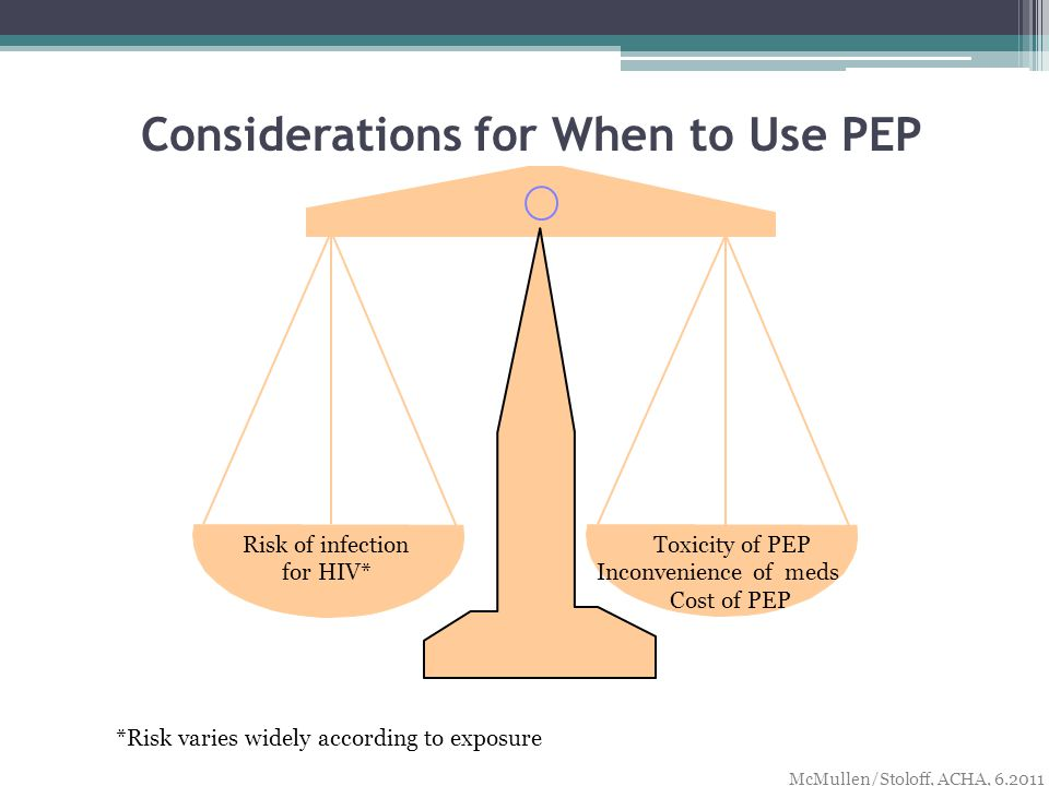 Risk of Adverse Effects Risk of Transmission Considerations for When to Use PEP *Risk varies widely according to exposure Risk of infection for HIV* Toxicity of PEP Inconvenience of meds Cost of PEP McMullen/Stoloff, ACHA,
