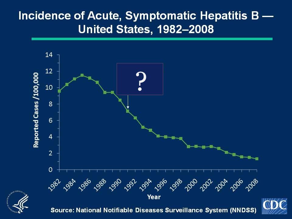HBV Prevalence http://wwwnc.cdc.gov/travel/yellowbook/2010/chapter-2/hepatitis-b.htm