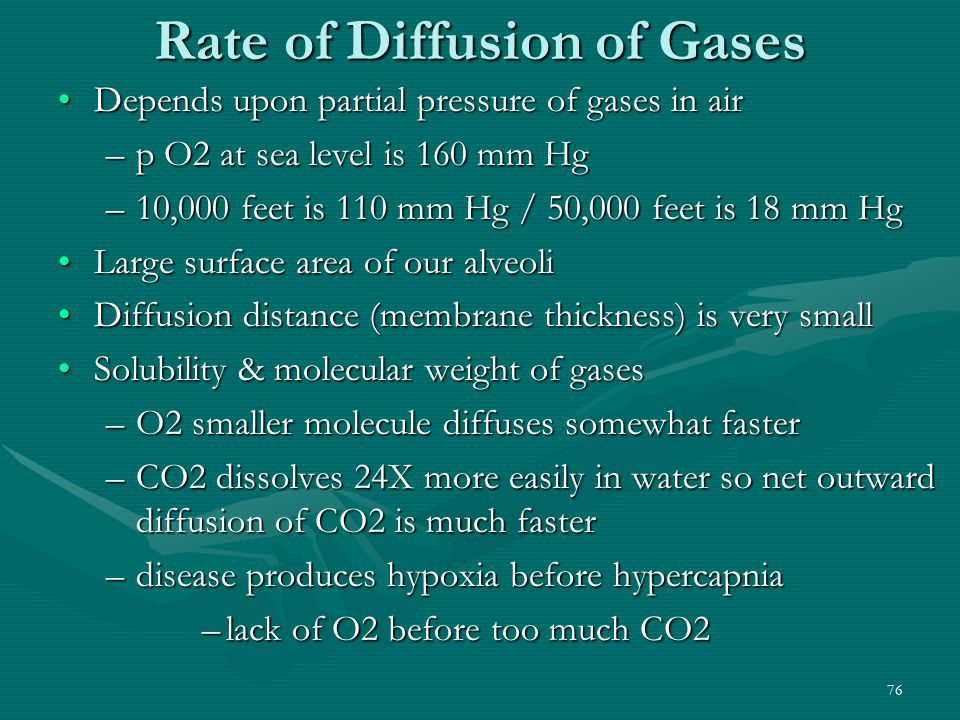 76 Rate of Diffusion of Gases Depends upon partial pressure of gases in airDepends upon partial pressure of gases in air –p O2 at sea level is 160 mm