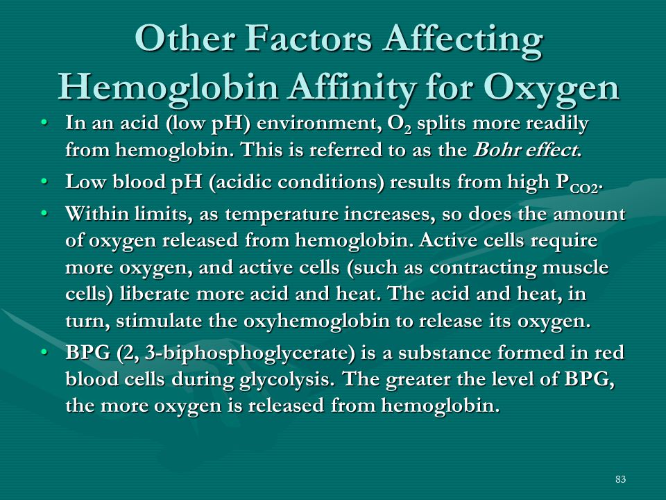 83 Other Factors Affecting Hemoglobin Affinity for Oxygen In an acid (low pH) environment, O 2 splits more readily from hemoglobin. This is referred t