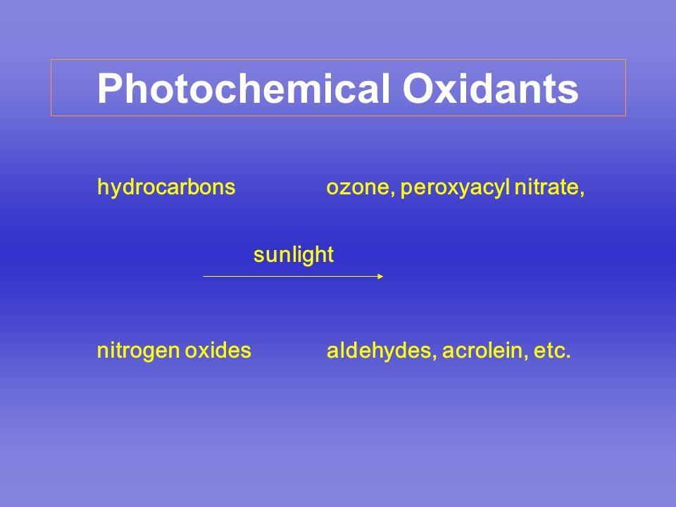Photochemical Oxidants hydrocarbons nitrogen oxides ozone, peroxyacyl nitrate, aldehydes, acrolein, etc.