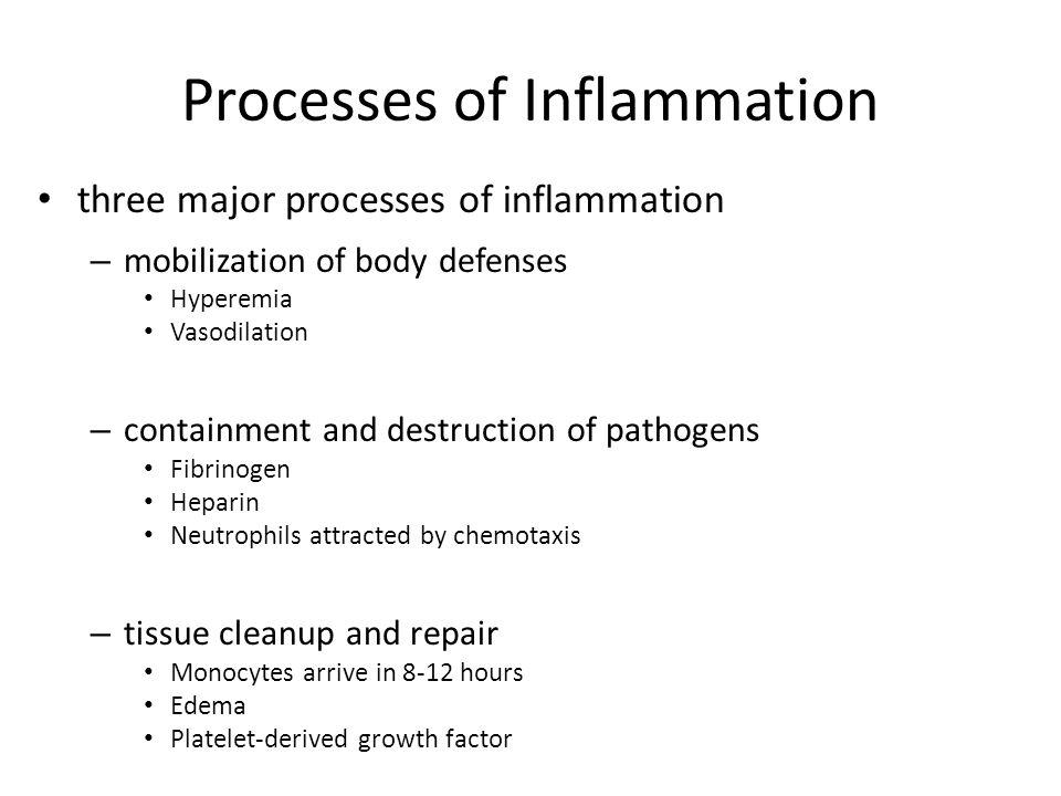 Processes of Inflammation three major processes of inflammation – mobilization of body defenses Hyperemia Vasodilation – containment and destruction o