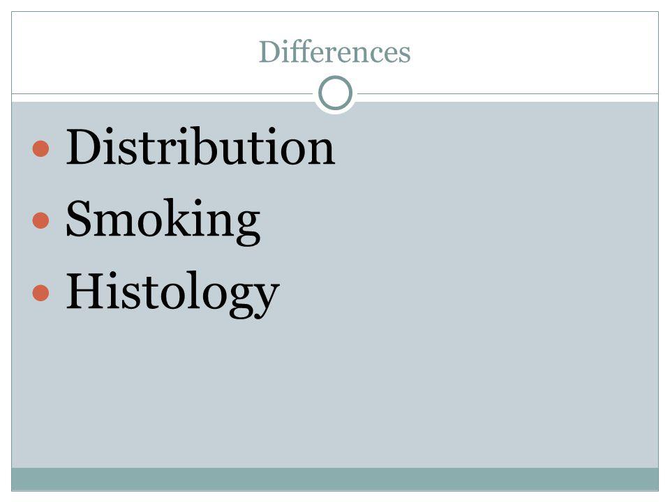 Differences Distribution Smoking Histology