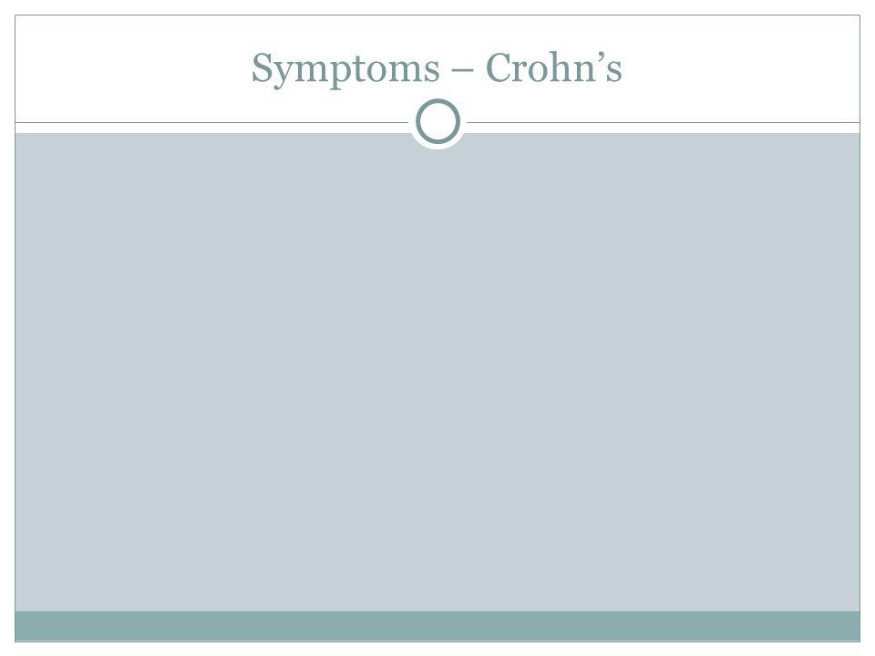 Symptoms – Crohn's
