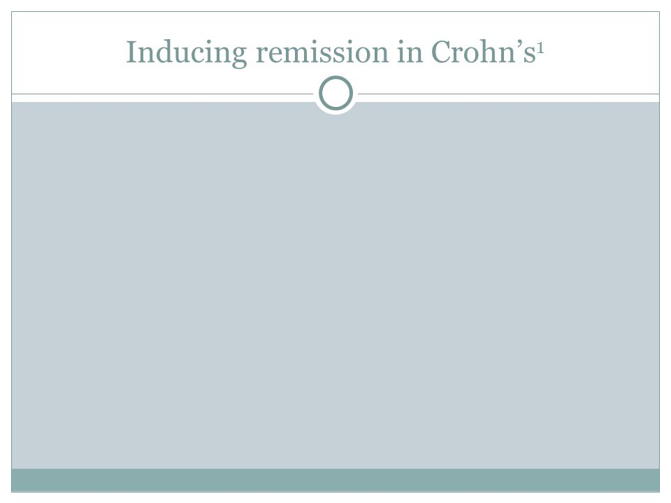 Inducing remission in Crohn's 1