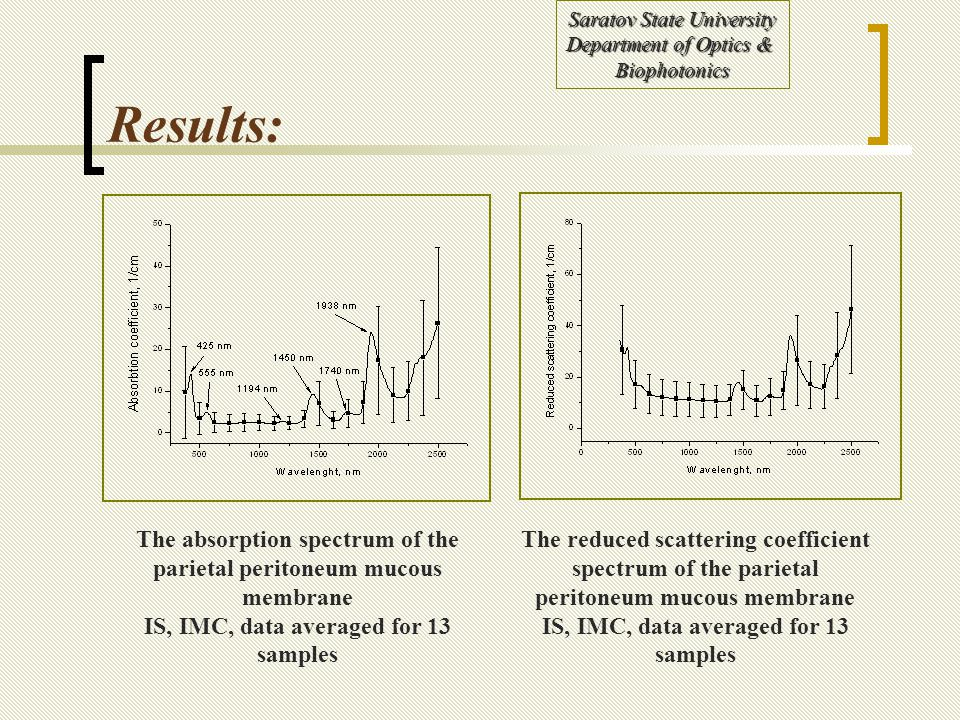 Results: The absorption spectrum of the parietal peritoneum mucous membrane IS, IMC, data averaged for 13 samples The reduced scattering coefficient spectrum of the parietal peritoneum mucous membrane IS, IMC, data averaged for 13 samples Saratov State University Department of Optics & Biophotonics