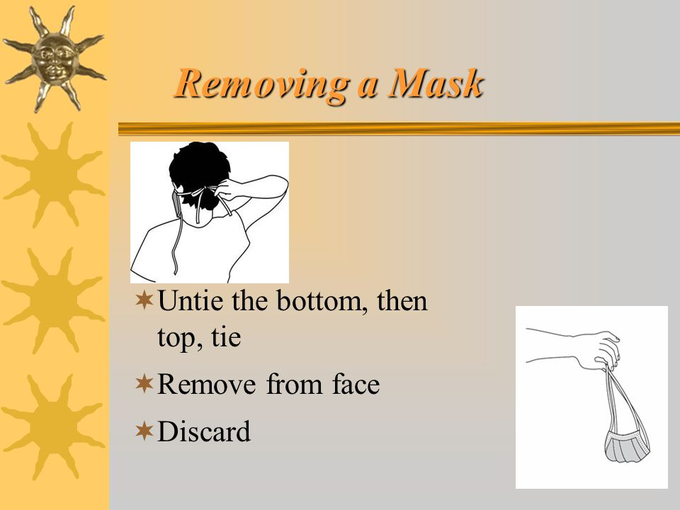 Removing a Mask   Untie the bottom, then top, tie   Remove from face   Discard