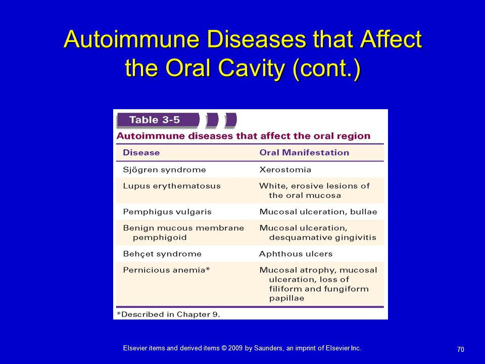70 Elsevier items and derived items © 2009 by Saunders, an imprint of Elsevier Inc. Autoimmune Diseases that Affect the Oral Cavity (cont.)