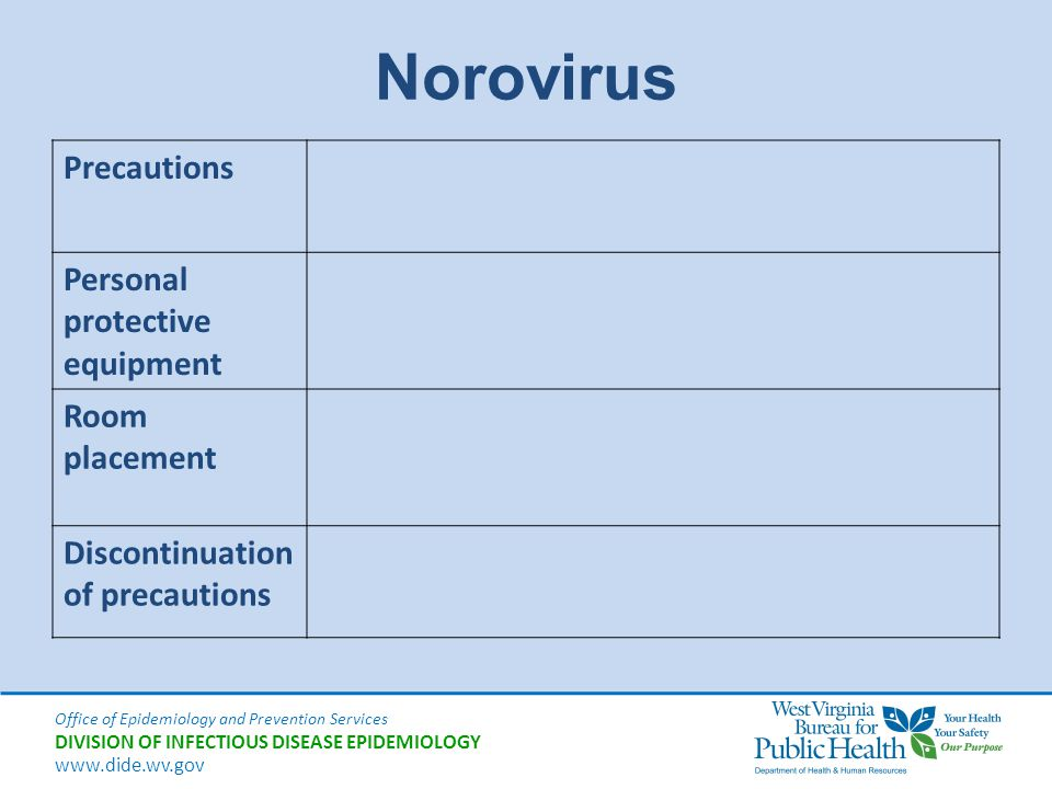 Office of Epidemiology and Prevention Services DIVISION OF INFECTIOUS DISEASE EPIDEMIOLOGY www.dide.wv.gov Norovirus Precautions Personal protective e