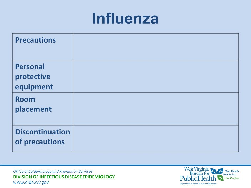 Office of Epidemiology and Prevention Services DIVISION OF INFECTIOUS DISEASE EPIDEMIOLOGY www.dide.wv.gov Influenza Precautions Personal protective e