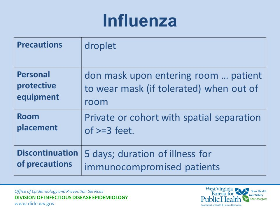 Office of Epidemiology and Prevention Services DIVISION OF INFECTIOUS DISEASE EPIDEMIOLOGY www.dide.wv.gov Influenza Precautions droplet Personal prot