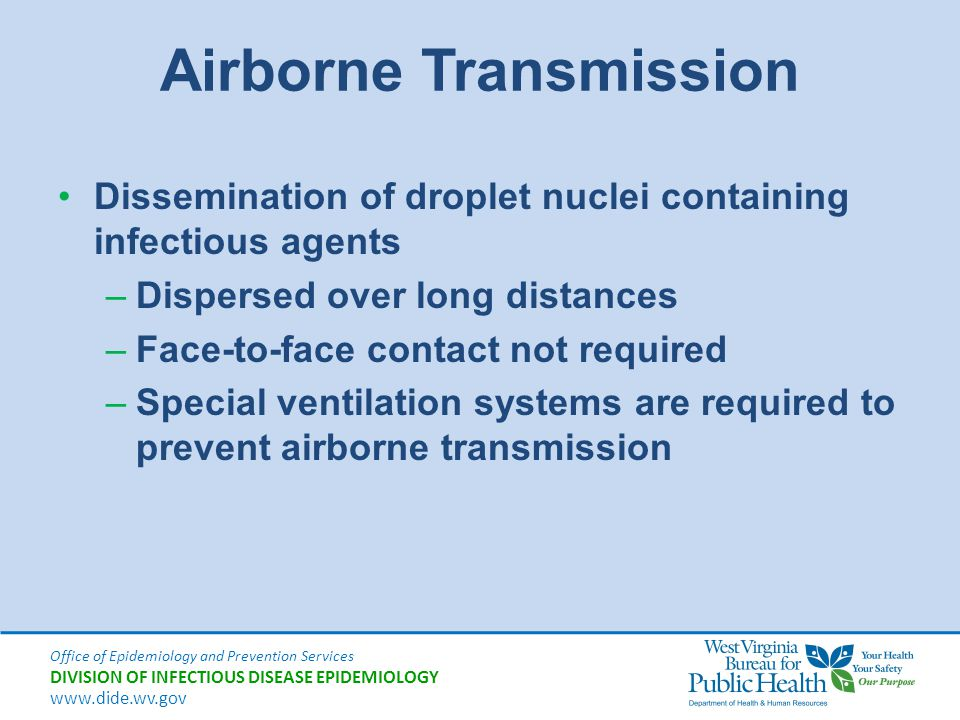 Office of Epidemiology and Prevention Services DIVISION OF INFECTIOUS DISEASE EPIDEMIOLOGY www.dide.wv.gov Airborne Transmission Dissemination of drop