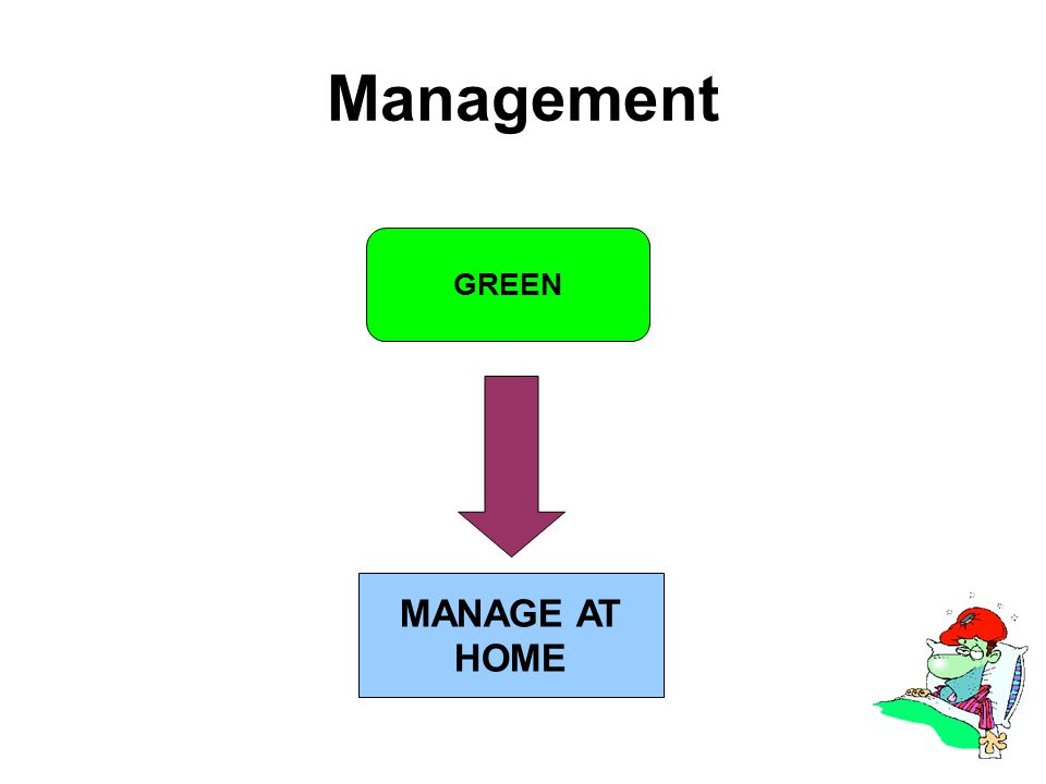 Management GREEN MANAGE AT HOME