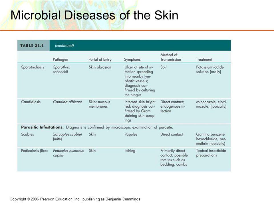 Copyright © 2006 Pearson Education, Inc., publishing as Benjamin Cummings Microbial Diseases of the Skin