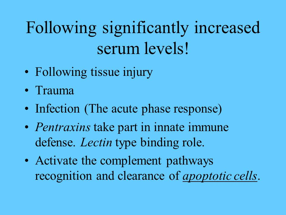 Following significantly increased serum levels.