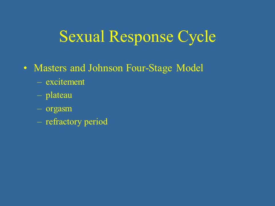 Sexual Response Cycle Masters and Johnson Four-Stage Model –excitement –plateau –orgasm –refractory period