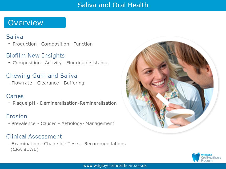 Saliva and Oral Health www.wrigleyoralhealthcare.co.uk SalivaryFunctions Anti-Bacterial sIgA Peroxidases Buffering Carbonic anhydrases HCO 3 Digestion lipase, amylase mucins Mineralization Ca, Fl, PO 4 Lubrication Viscosity Elasticity Mucins Statherins Tissue Coating Mucins, PRPs Amylases Anti-Fungal Candida: Histatins Anti-Viral Cystatins Mucins Saliva The Multiple Functions of Saliva Figure adapted from M.J.