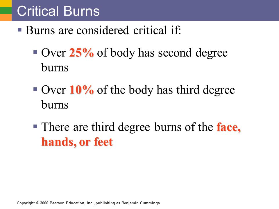 Copyright © 2006 Pearson Education, Inc., publishing as Benjamin Cummings Critical Burns  Burns are considered critical if: 25%  Over 25% of body ha
