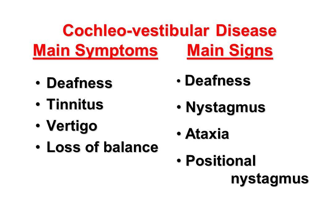 Cochleo-vestibular Disease Main Symptoms Main Signs Cochleo-vestibular Disease Main Symptoms Main Signs DeafnessDeafness TinnitusTinnitus VertigoVerti