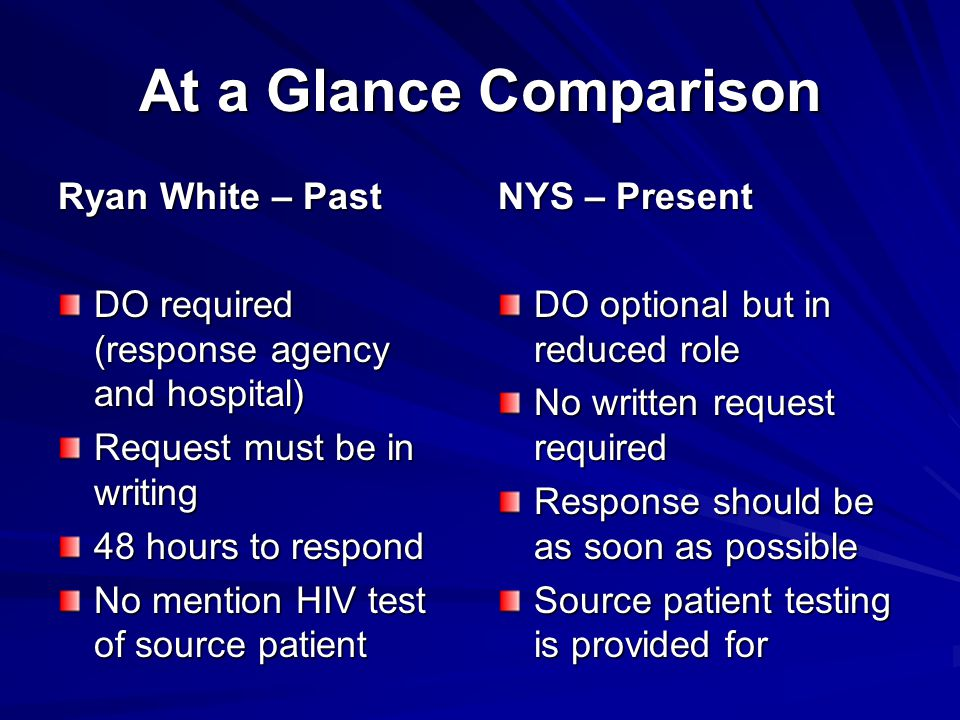 At a Glance Comparison Ryan White – Past DO required (response agency and hospital) Request must be in writing 48 hours to respond No mention HIV test of source patient NYS – Present DO optional but in reduced role No written request required Response should be as soon as possible Source patient testing is provided for