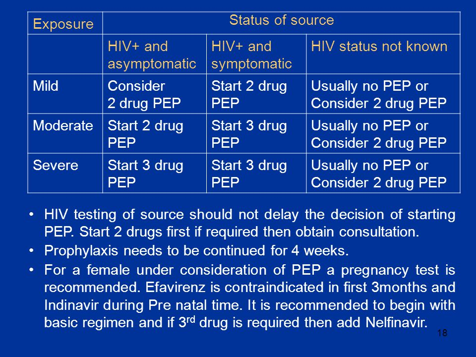 18 Exposure Status of source HIV+ and asymptomatic HIV+ and symptomatic HIV status not known MildConsider 2 drug PEP Start 2 drug PEP Usually no PEP or Consider 2 drug PEP ModerateStart 2 drug PEP Start 3 drug PEP Usually no PEP or Consider 2 drug PEP SevereStart 3 drug PEP Usually no PEP or Consider 2 drug PEP HIV testing of source should not delay the decision of starting PEP.