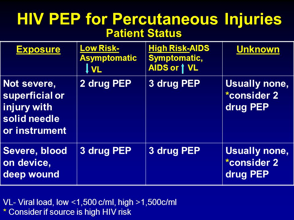 Expanded PEP for HIV Exposures  An expanded 3 drug regimen should be considered for exposures that pose an increased risk for infection. –A 3 drug re