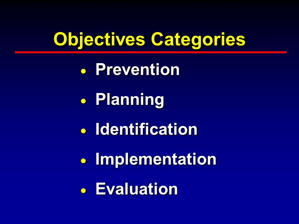 Objectives Categories  Prevention  Planning  Identification  Implementation  Evaluation  Prevention  Planning  Identification  Implementation  Evaluation