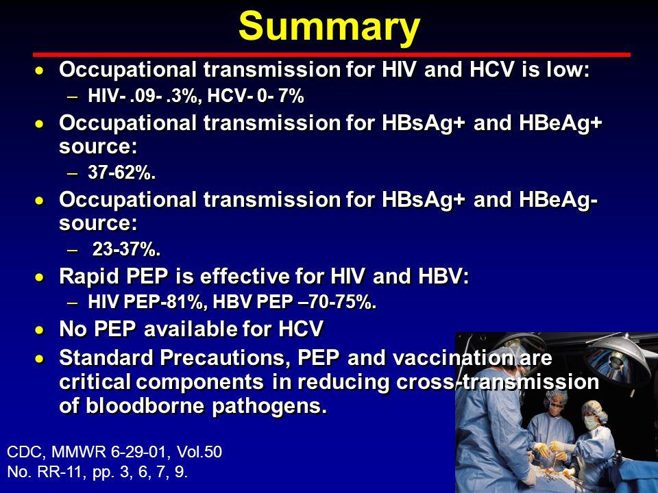 Occupational Exposure Resources  National Clinicians' Post-exposure Hotline: PEPline or 1-888-448-4911  CDC, STD, AIDS Hotline: 800-342-AIDS  Hepat