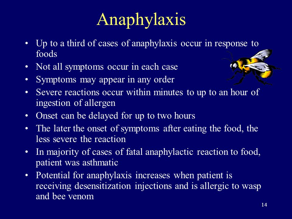 14 Anaphylaxis Up to a third of cases of anaphylaxis occur in response to foods Not all symptoms occur in each case Symptoms may appear in any order Severe reactions occur within minutes to up to an hour of ingestion of allergen Onset can be delayed for up to two hours The later the onset of symptoms after eating the food, the less severe the reaction In majority of cases of fatal anaphylactic reaction to food, patient was asthmatic Potential for anaphylaxis increases when patient is receiving desensitization injections and is allergic to wasp and bee venom